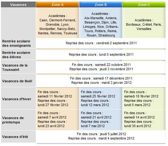 VACANCES SCOLAIRES 2012 | Jours Feries 2012
